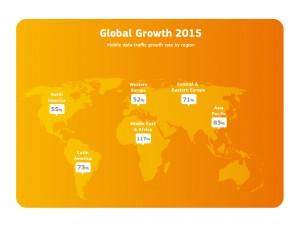 Mobile data traffic growth by region 2015 | Fon
