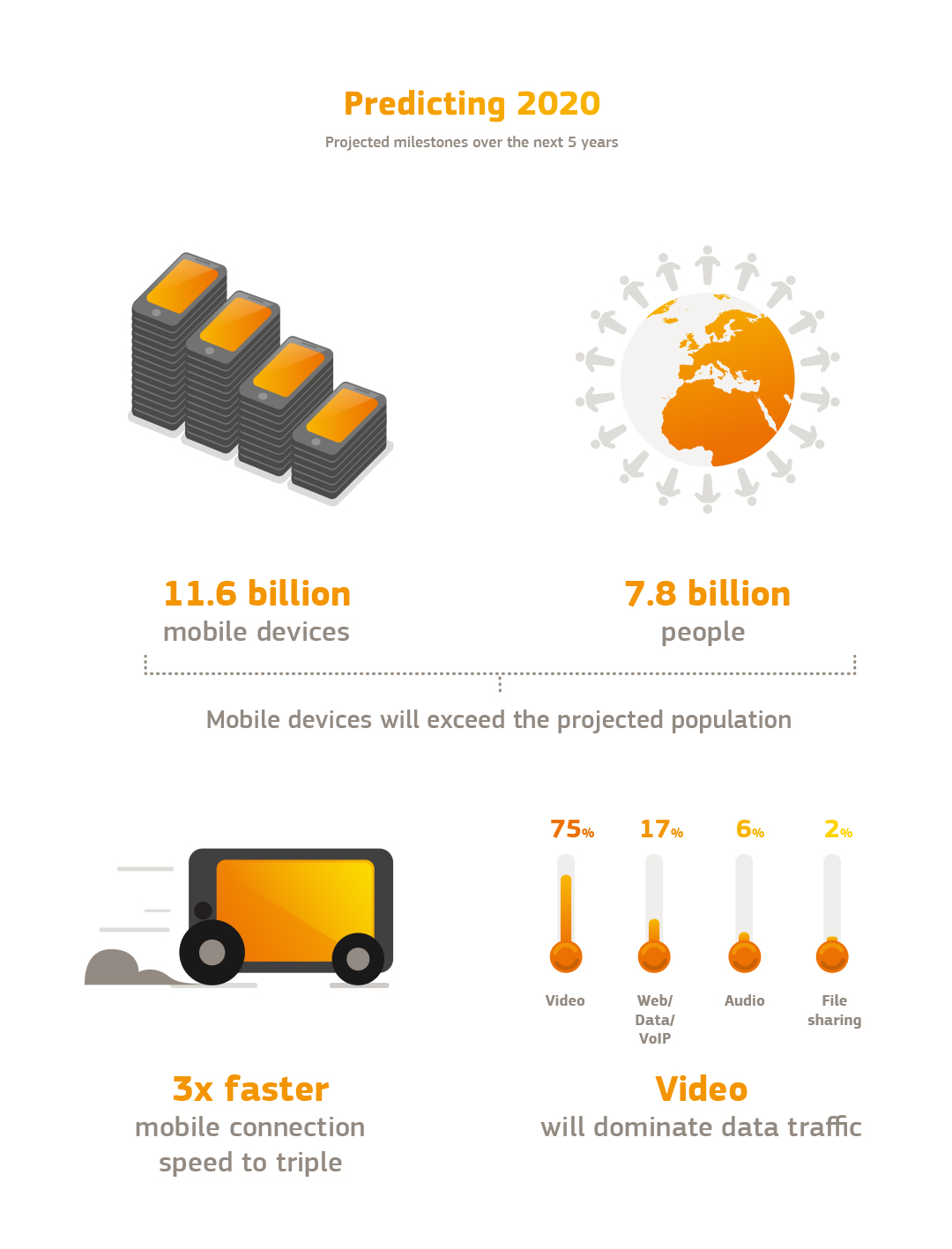 Cisco_Infographics_V1-04-2