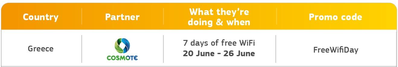 Greece WiFi Day promo code