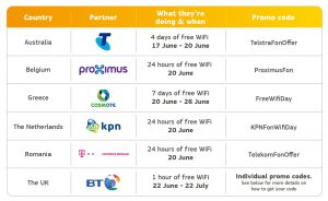 Fon WiFi Day Codes | Fon