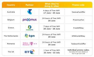 Fon wifi day code table | Fon