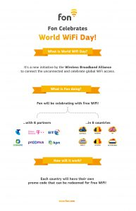 Fon wifi day flyer media | Fon