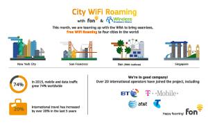 City WiFi Roaming