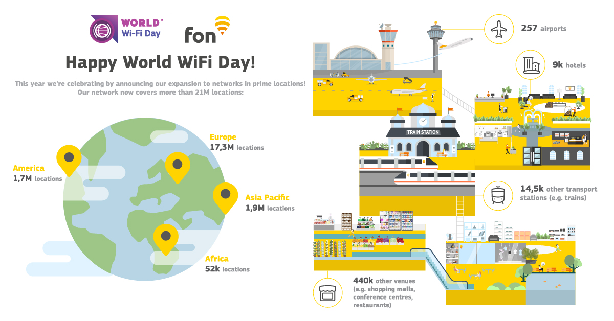 Fon celebrates World WiFi Day 2017